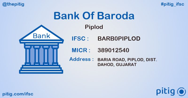 BARB0PIPLOD PIPLOD ifsc code